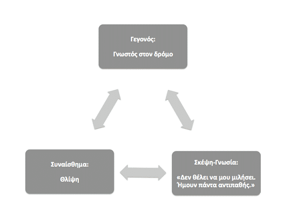 Όλγα Κακουλίδου, Ψυχολόγος Msc - Ψυχοθεραπεύτρια Κοζάνη